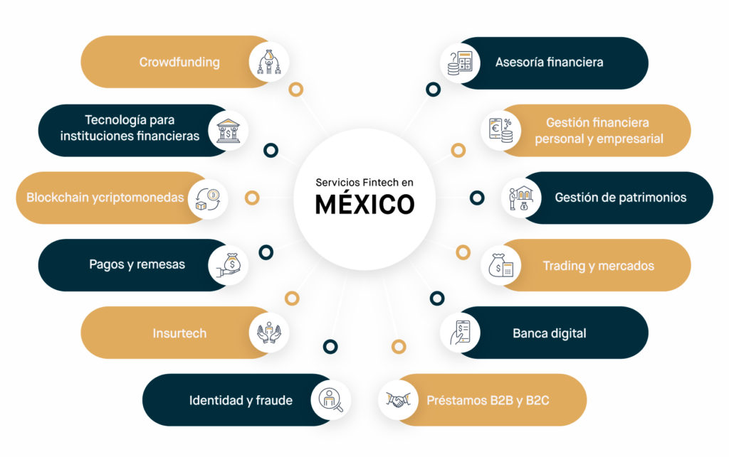 (Referencias: Yahoo Finance, Bloomberg;) (IPC MEXICO (^MXX) / USD/MXN (MXN=X)  / INPC / S&P 500 (^GSPC) /Dow Jones Industrial Average (^DJI) / Consumer Price Index Data / (GC=F) COMEX / Crude Oil Feb 20 (CL=F))